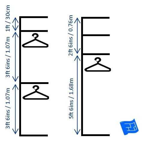 Dimensions For Half Height And Full Height Hanging Spaces Click properly intended for Tall Double Hanging Rail Wardrobes (Image 4 of 30)