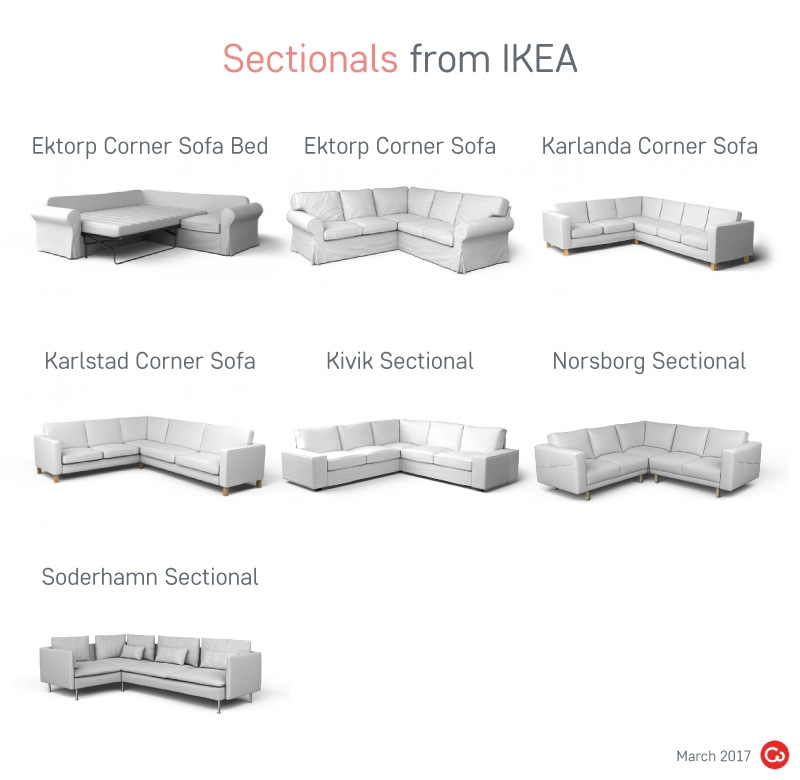 Replacement Ikea Sofa Covers For Discontinued Ikea Couch Models effectively intended for Lillberg Sofa Covers (Image 18 of 20)