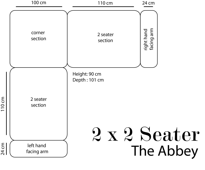 Choosing A Corner Sofa | for 2X2 Corner Sofas (Image 3 of 30)