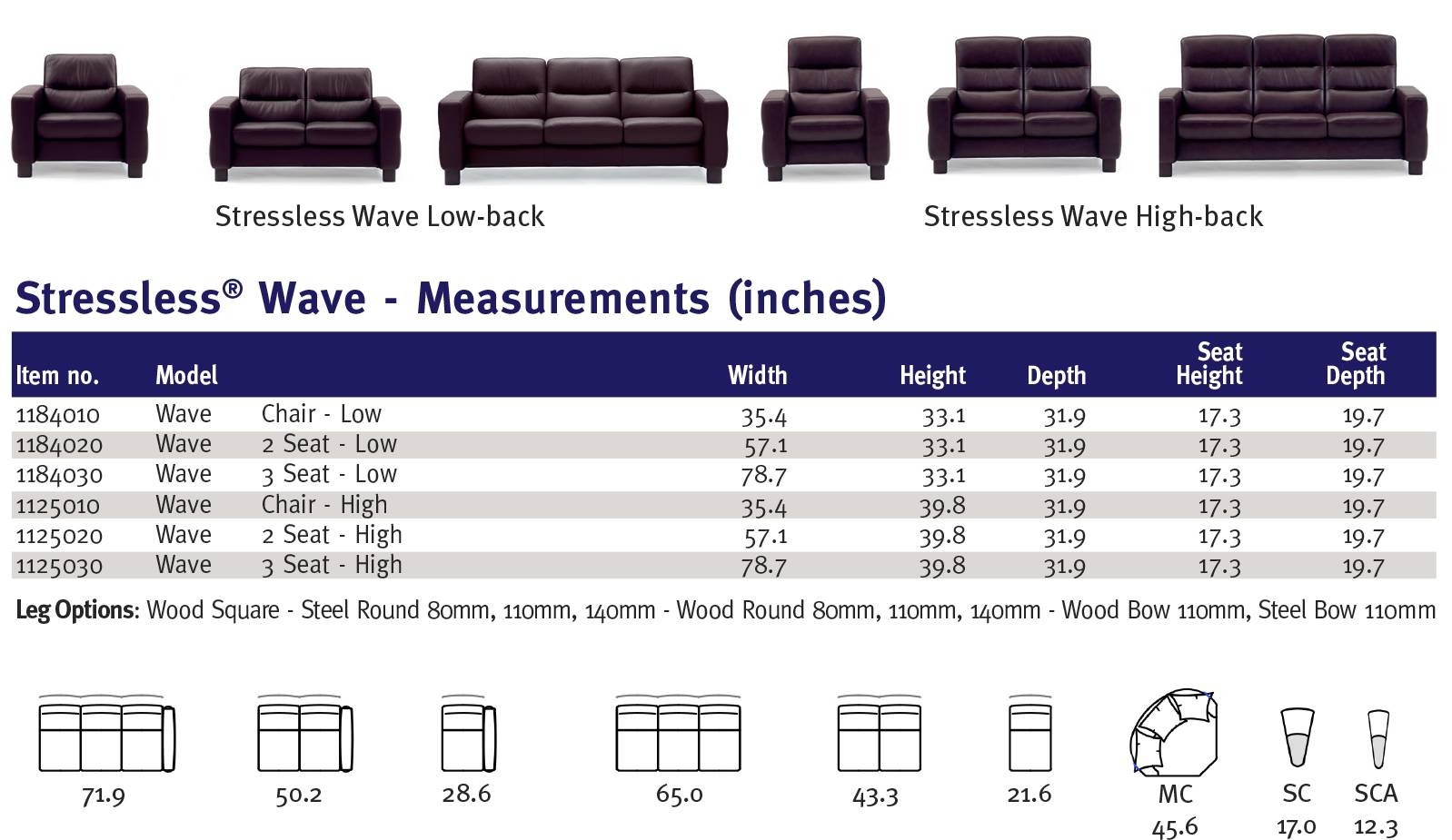 Ekornes Stressless Wave High Back Sofa - Ekornes Stressless Wave with Ekornes Sectional Sofa (Image 14 of 30)