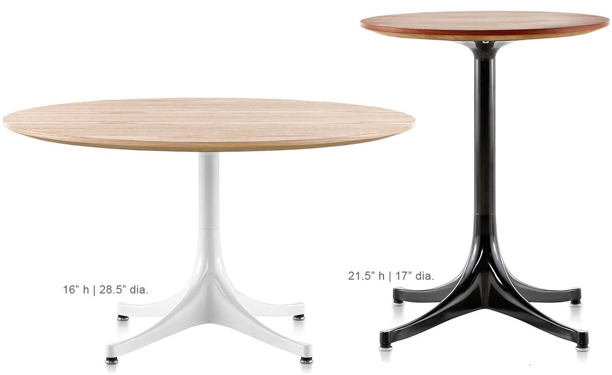 Featured Photo of Nelson Coffee Tables