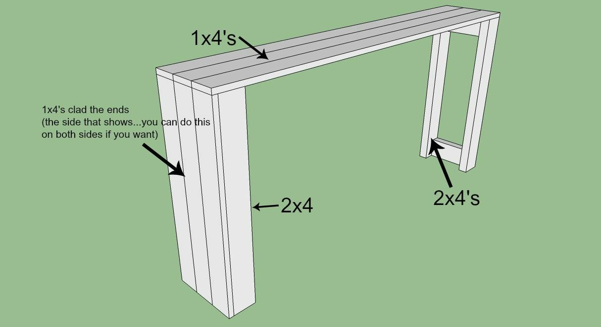 Sofas Center : Foot Sofa Table To Long Tables Tables6 Best Narrow intended for 6 Foot Sofas (Image 24 of 30)