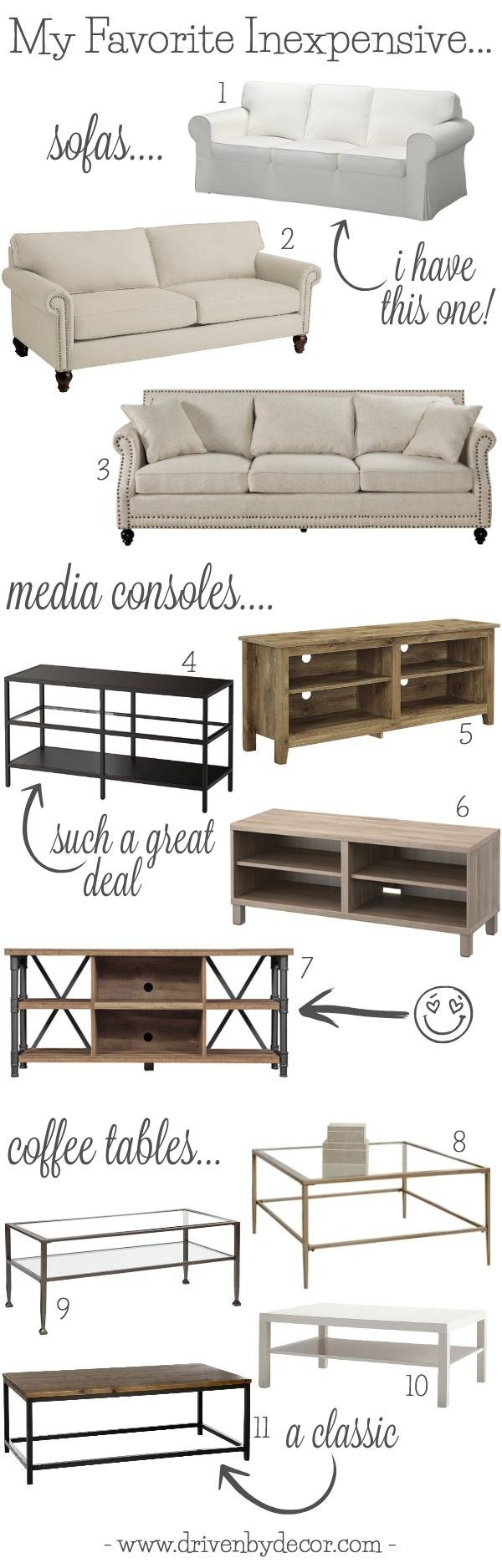 The Best Inexpensive Sofas, Media Consoles, & Coffee Tables Throughout Sofas With Consoles (View 30 of 30)