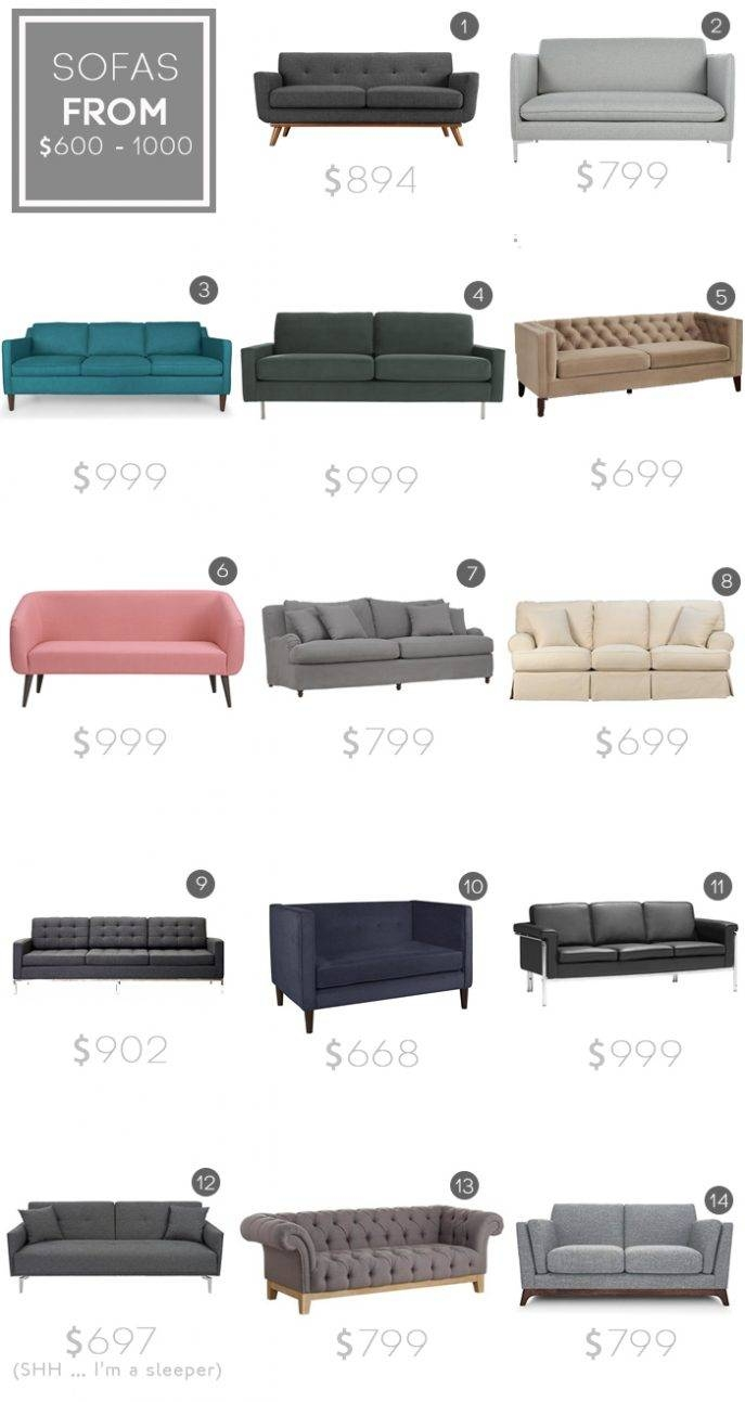Tufted Sofas Cheapcheap Faux Leather Tufted Sofatufted Sofas Cheap Intended For Cheap Tufted Sofas (View 30 of 30)