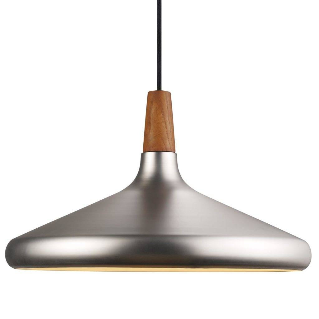 Featured Photo of Battery Operated Pendant Lights