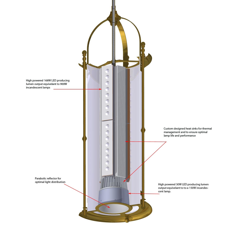 Commercial Lighting Design, Led Church Lighting - Mcfaddenlighting throughout Church Pendant Lighting (Image 5 of 15)