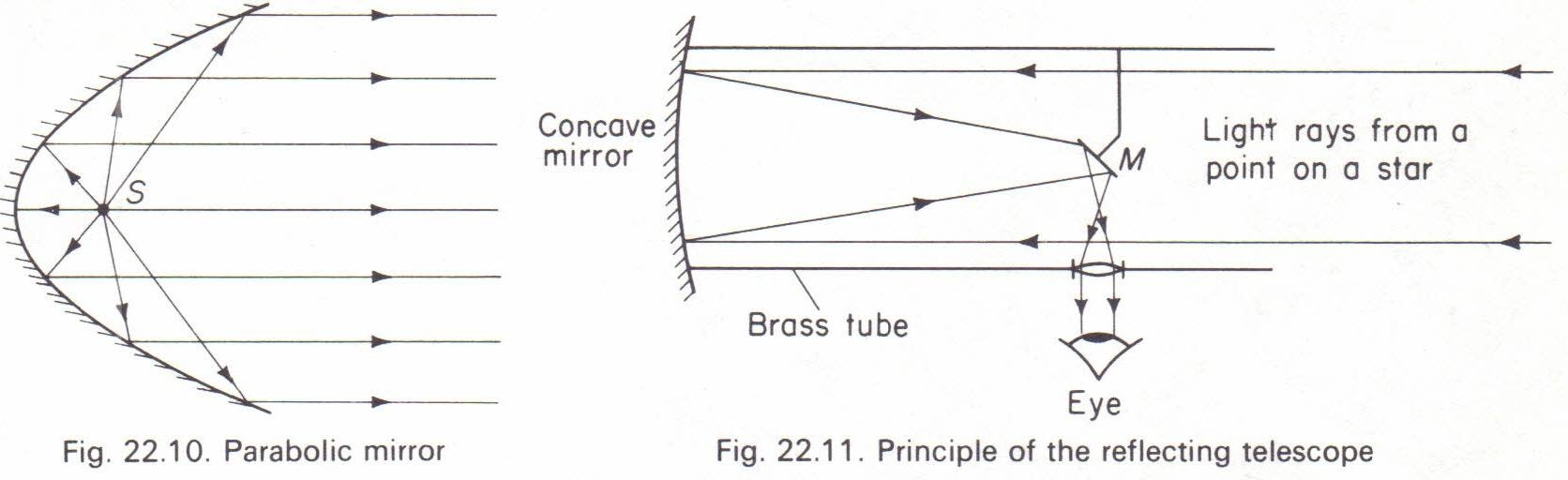Parallel Beam From Curved Mirrors Physics Homework Help, Physics intended for Curved Mirrors (Image 11 of 15)