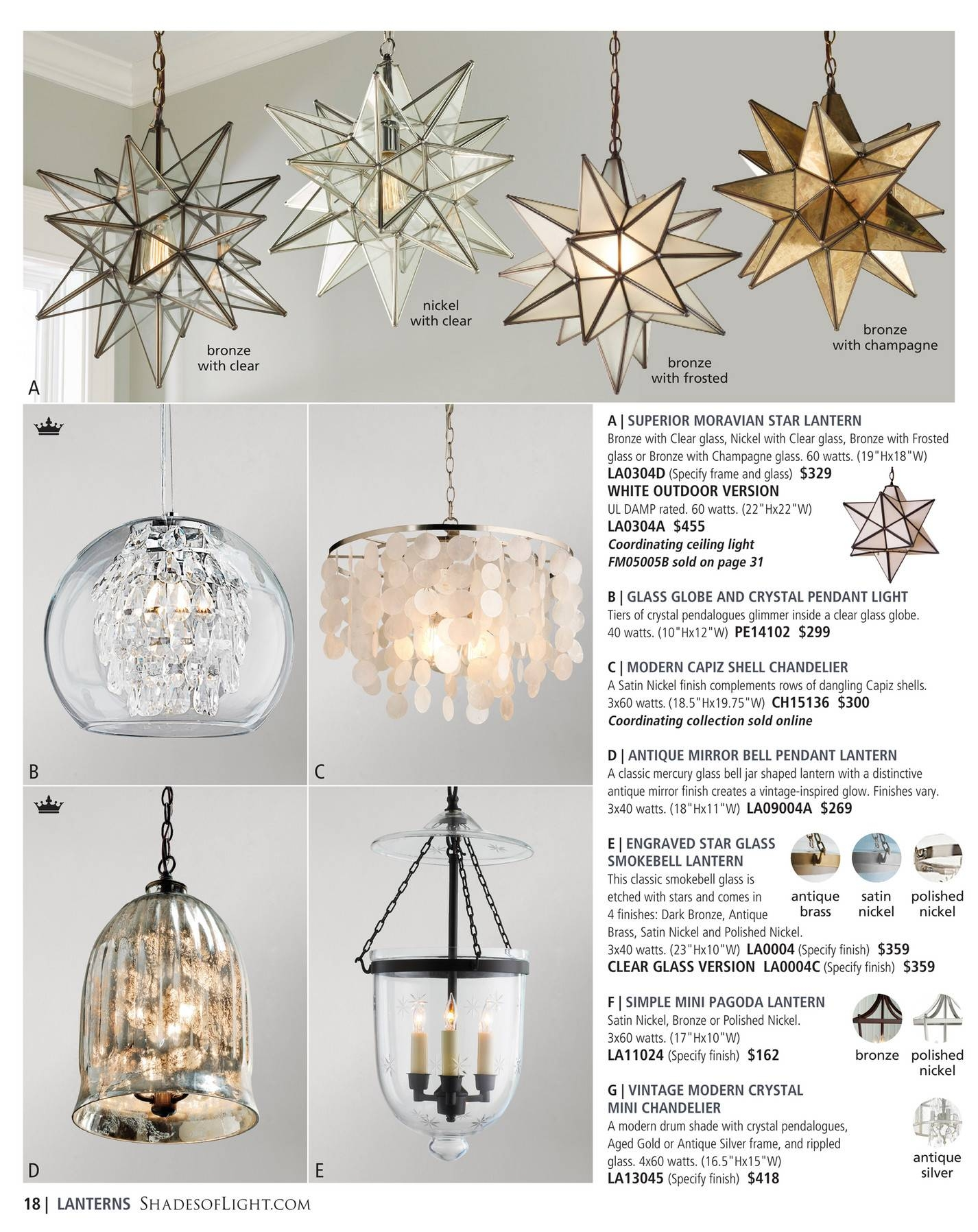 Shades Of Light - Global Market 2017 - Page 18-19 for Shell Lights Shades Pendants (Image 12 of 15)