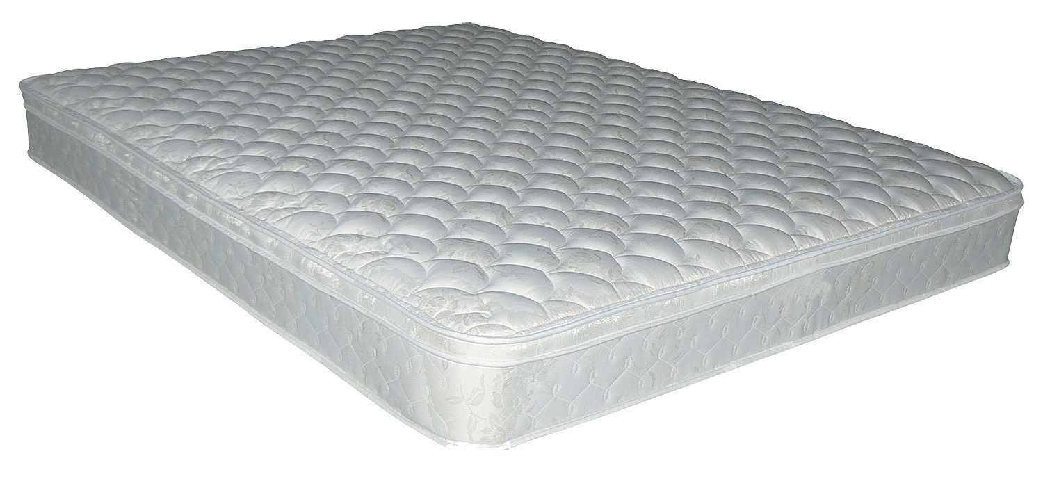 Cheap Queen Size Mattress And Box Spring Feel The Home Cheap Queen within Queen Mattress Sets (Image 10 of 15)