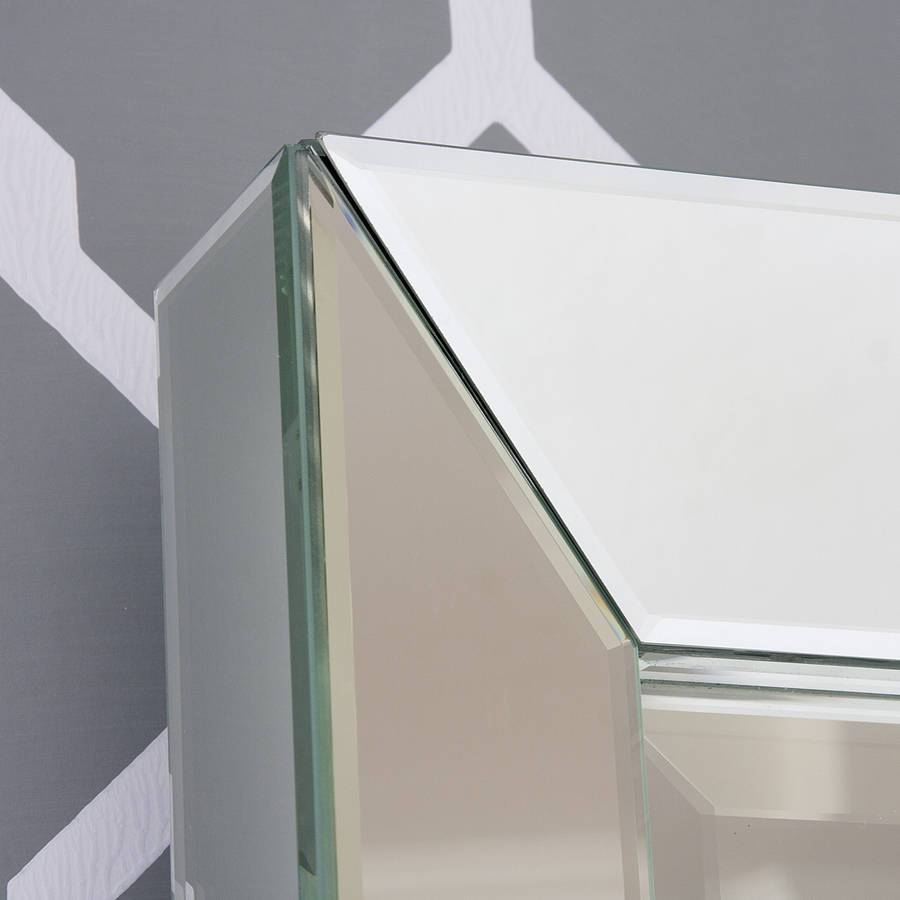 Beveled Edge Mirrors | Husseini Aluminium Inside Chamfered Edge Mirrors (View 2 of 15)