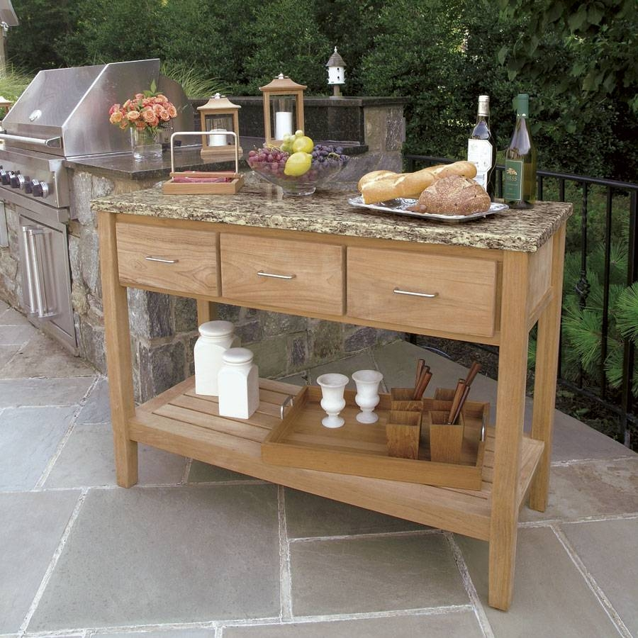 Console Tables : Cheap Outdoor Console Table Buffet Get Many with Outdoor Sideboard Cabinets (Image 1 of 15)