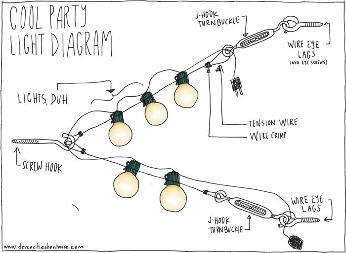 Hanging Outdoor Party Lights | Initials, Easy And Lights inside Hanging Outdoor Lights on Wire (Image 3 of 10)