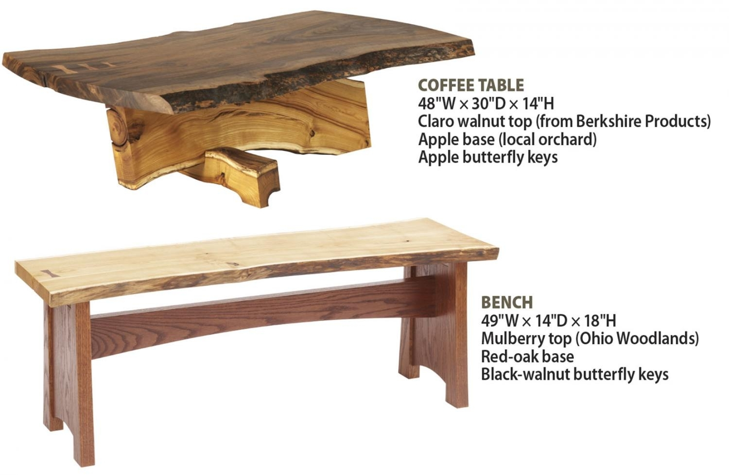 How To Work With Natural-Edge Slabs | Wood Magazine intended for Mill Large Coffee Tables (Image 12 of 30)