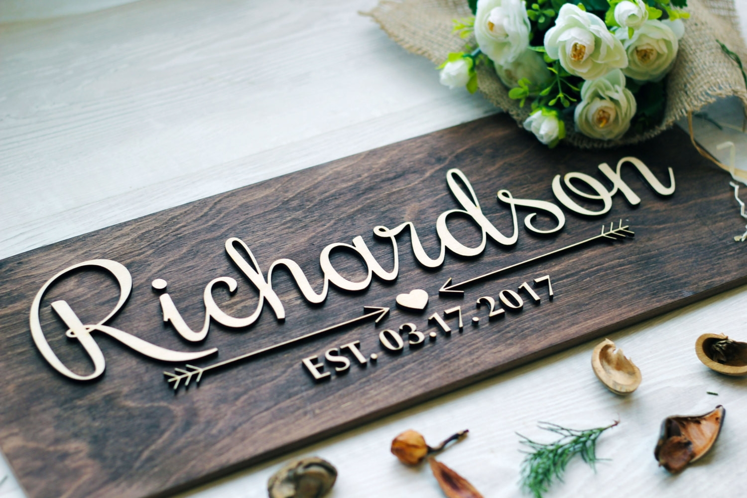 Personalized Last Name Wall Decor Luxury Personalized Last Name Intended For Family Name Wall Art (View 16 of 20)