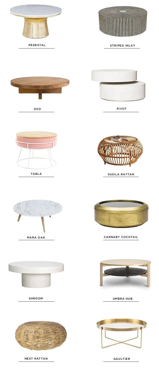 Sarah Sherman Samuel:12 Round Coffee Tables | Sarah Sherman Samuel Intended For Shroom Large Coffee Tables (View 20 of 30)