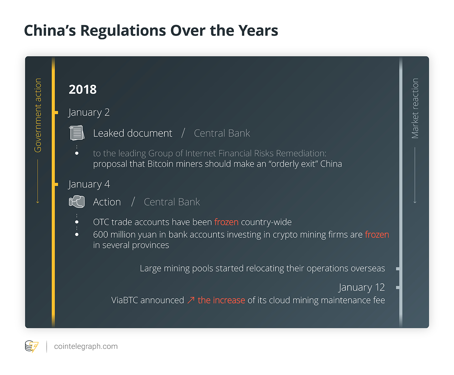 Skirting The Great Wall: The Chequered Saga Of Crypto In China, 2018 Throughout Dixon White 84 Inch Tv Stands (View 7 of 30)