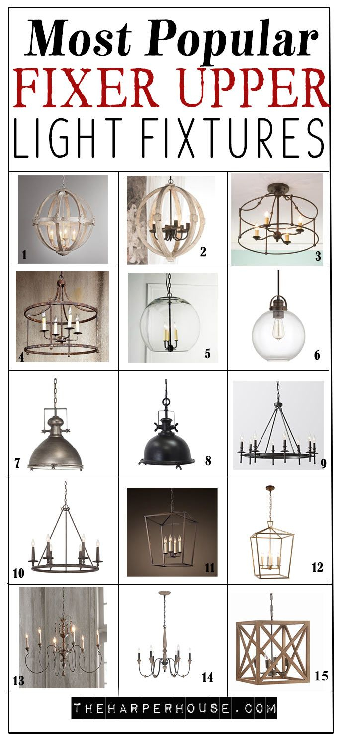 Favorite Light Fixtures For Fixer Upper Style | Best Of The Regarding Gaines 5 Light Shaded Chandeliers (View 16 of 30)