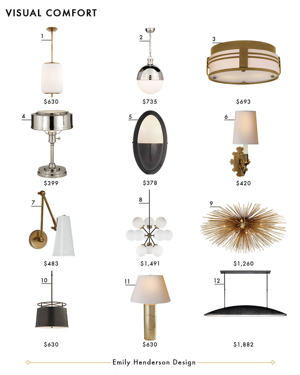 My Favorite 37 Online Lighting Resources - Emily Henderson regarding Jayce 1-Light Cylinder Pendants (Image 17 of 30)