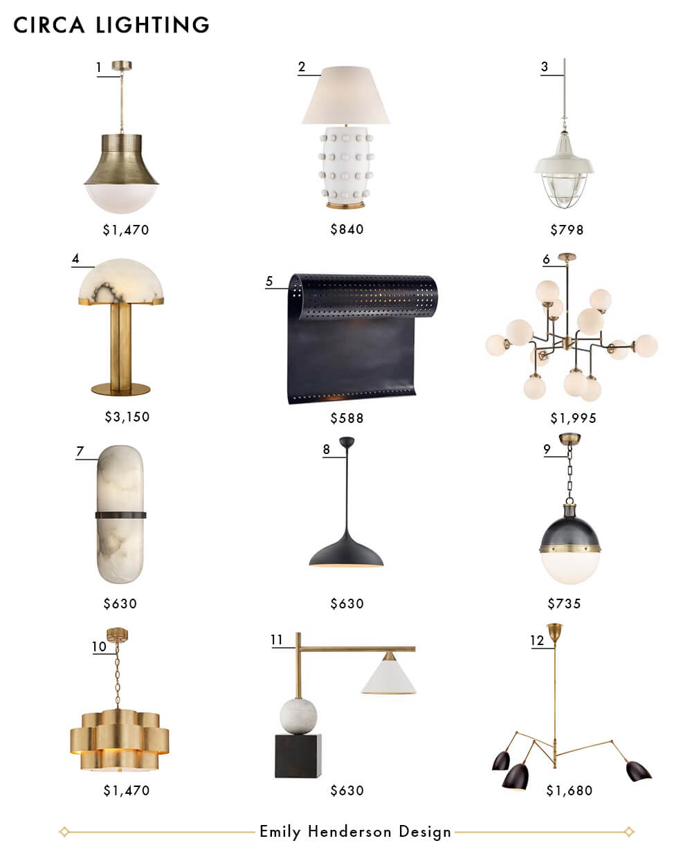 My Favorite 37 Online Lighting Resources - Emily Henderson throughout Jayce 1-Light Cylinder Pendants (Image 18 of 30)