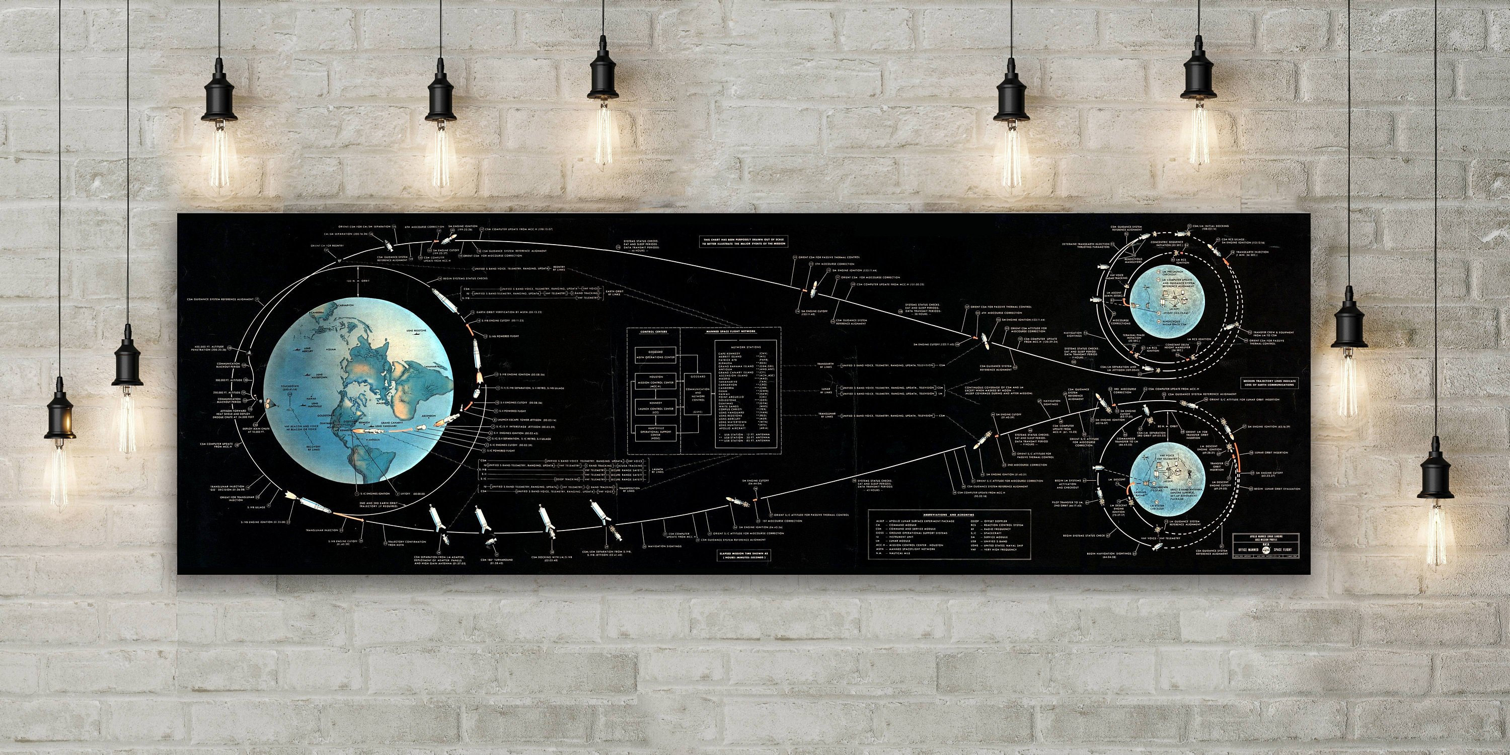 Nasa's The Apollo Lunar Landing Chart Space Exploration within Landing Art Wall Decor (Image 19 of 30)