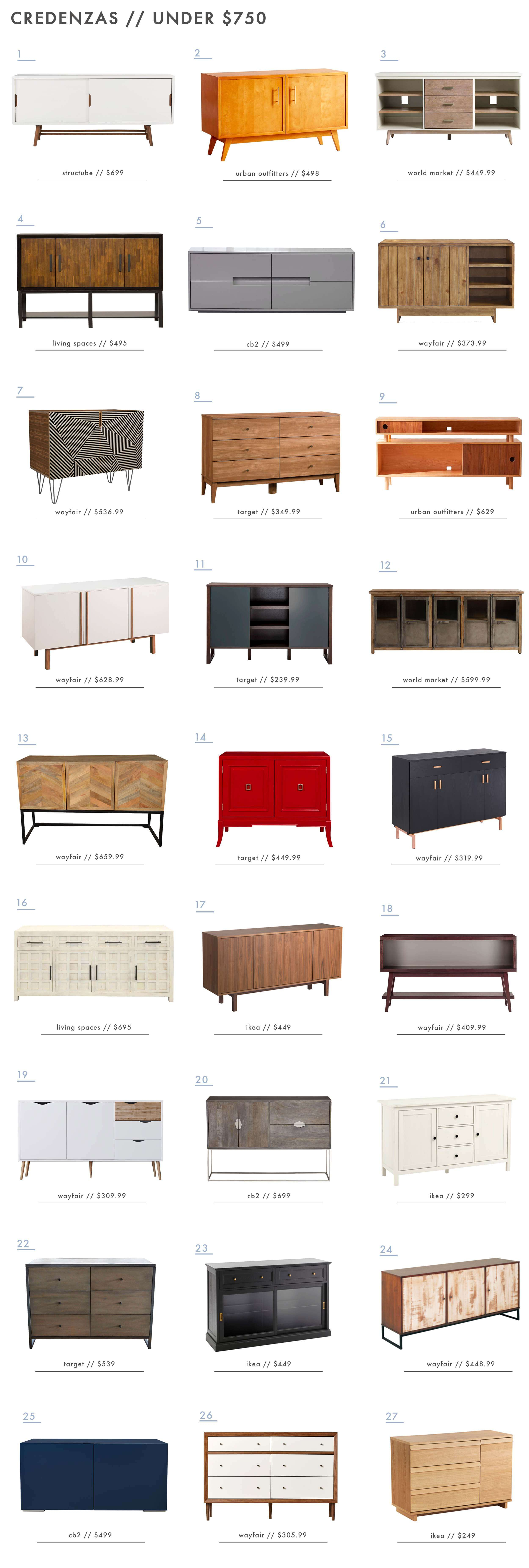 108 Of Our Favorite Credenzas (At Every Price Point) - Emily intended for Avenal Sideboards (Image 1 of 30)