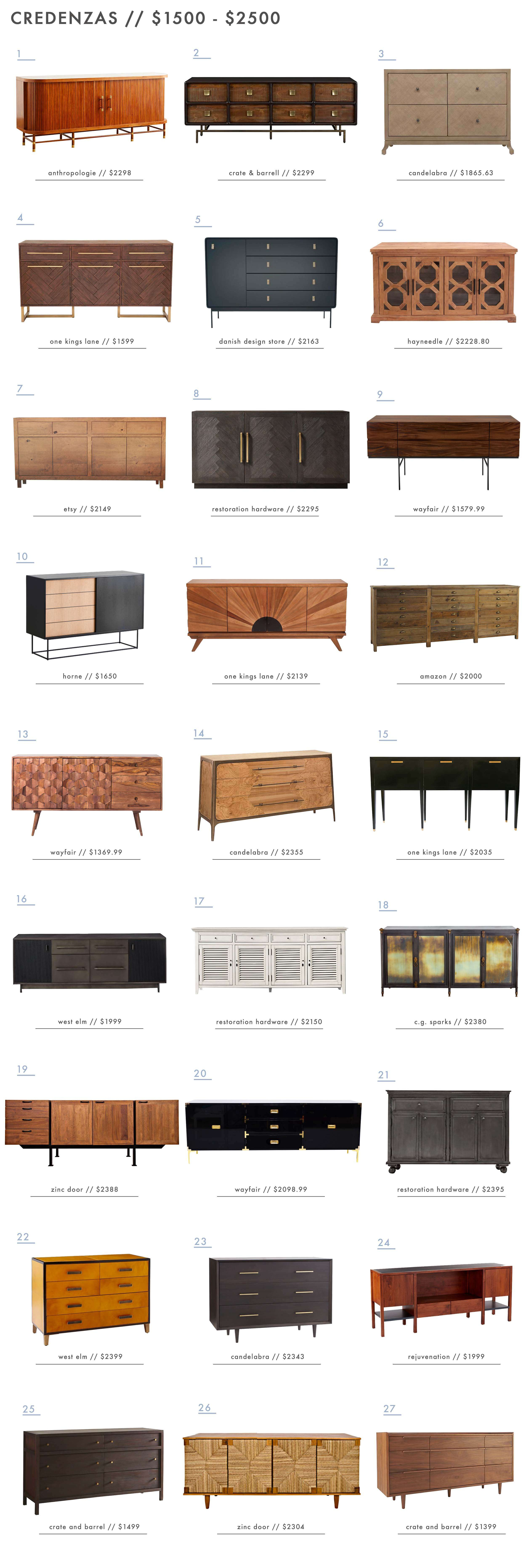 108 Of Our Favorite Credenzas (At Every Price Point) - Emily pertaining to Avenal Sideboards (Image 2 of 30)