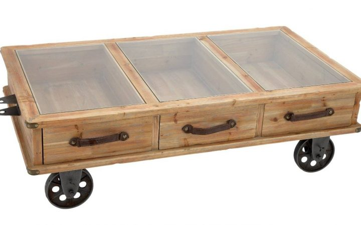 Coffee Tables with Wheels