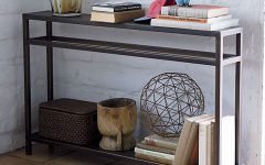Switch Console Tables